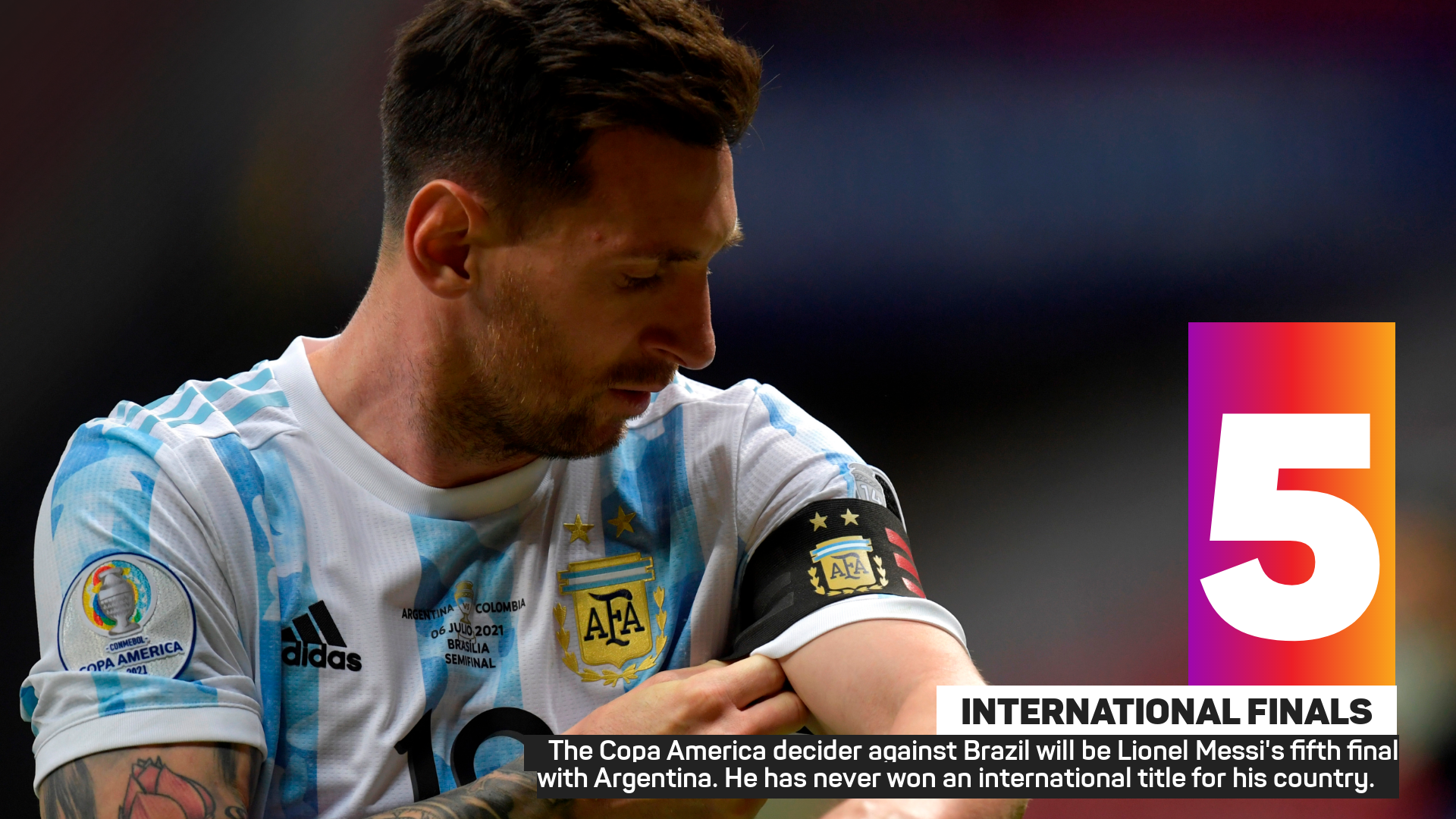 Messi insight