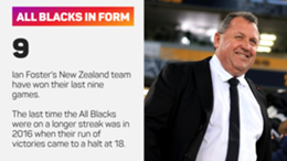 New Zealand are stringing the wins together