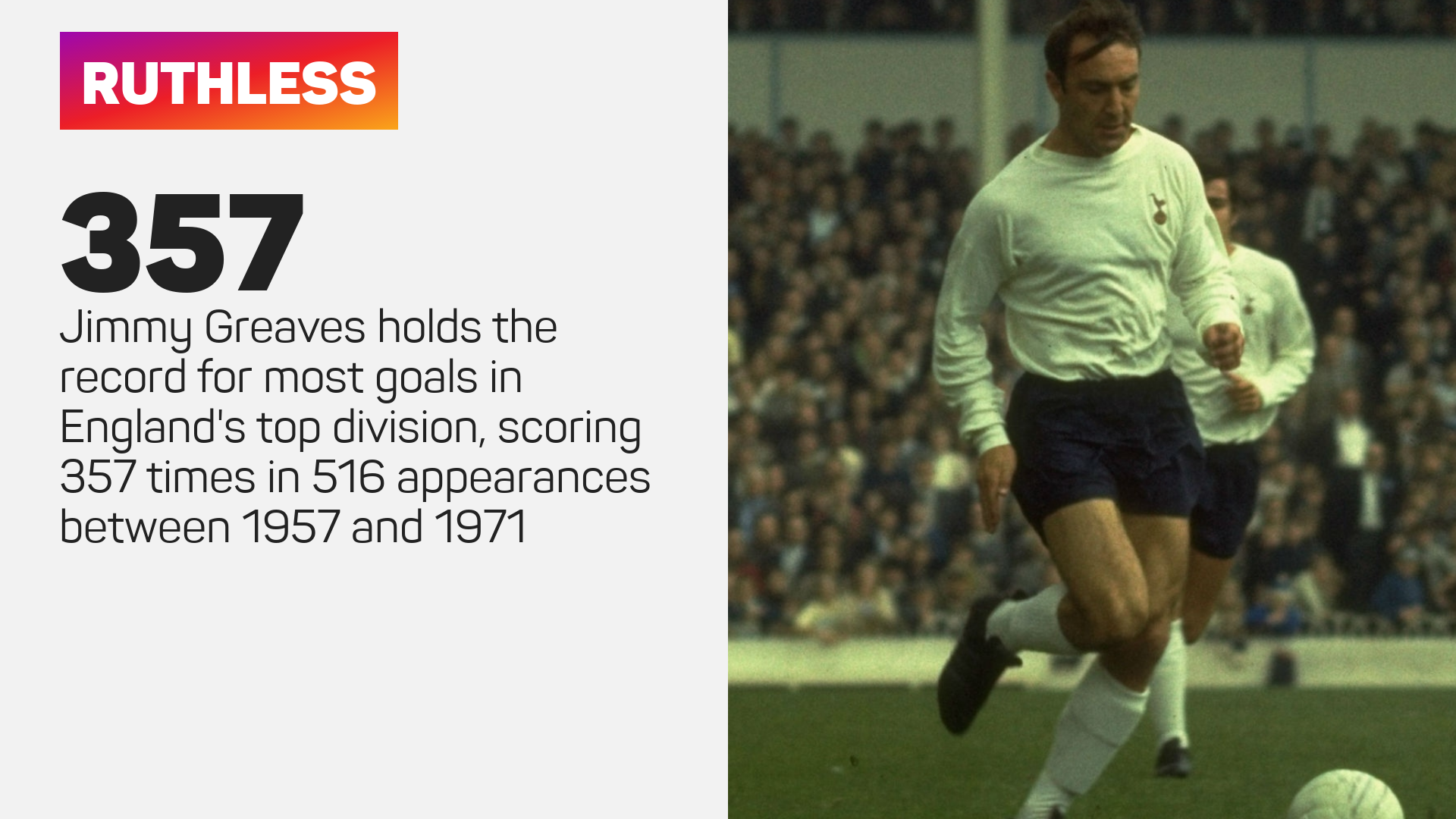 Jimmy Greaves goals in First Division