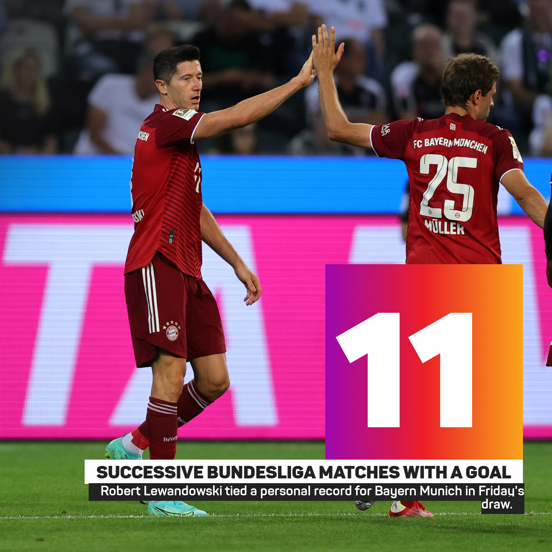 Lewandowski equalled a personal record
