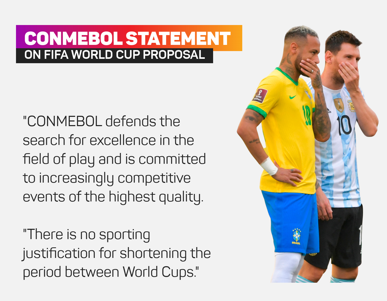 CONMEBOL World Cup statement