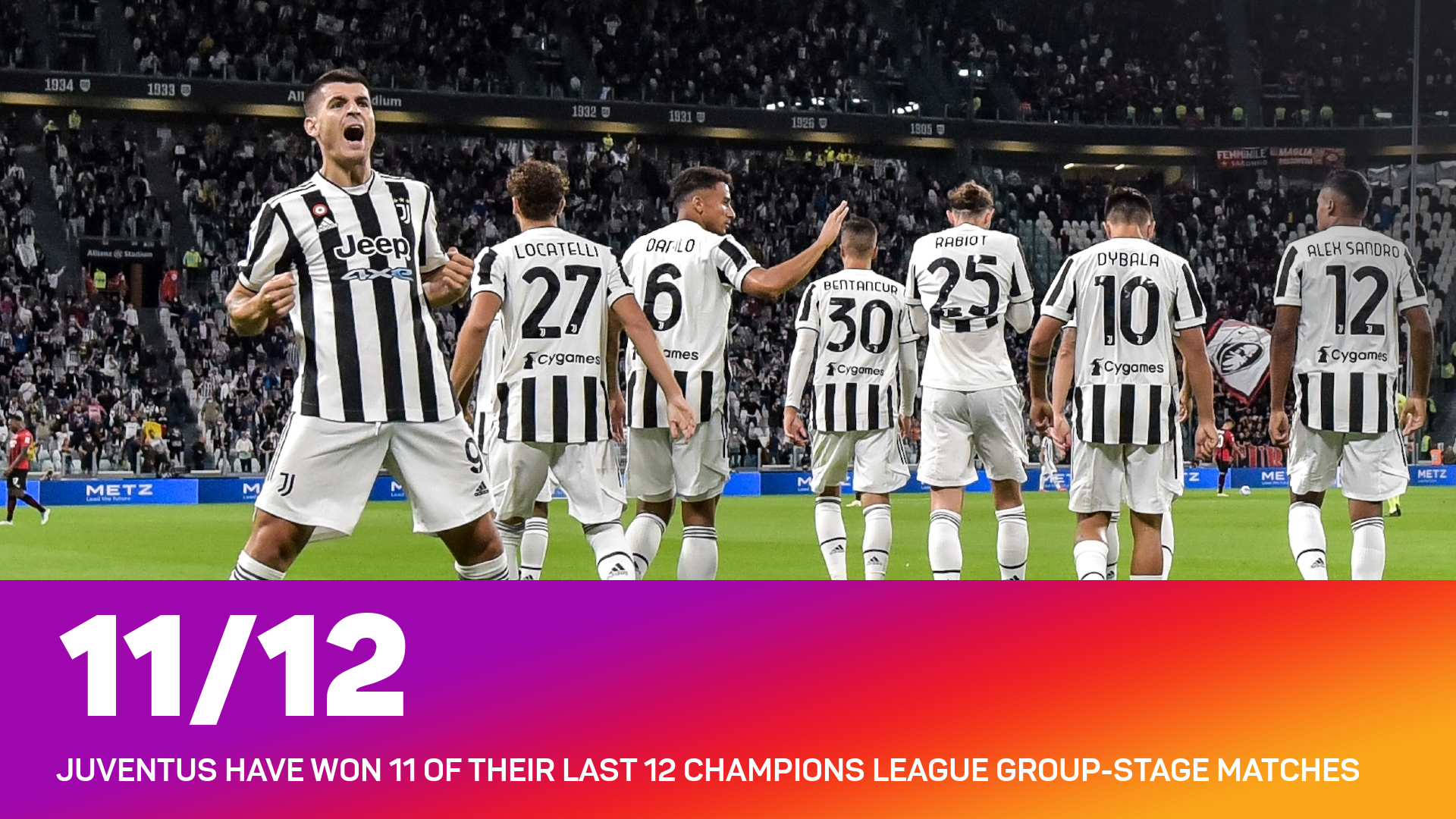 Juventus have won 11 of their last 12 Champions League group-stage matches