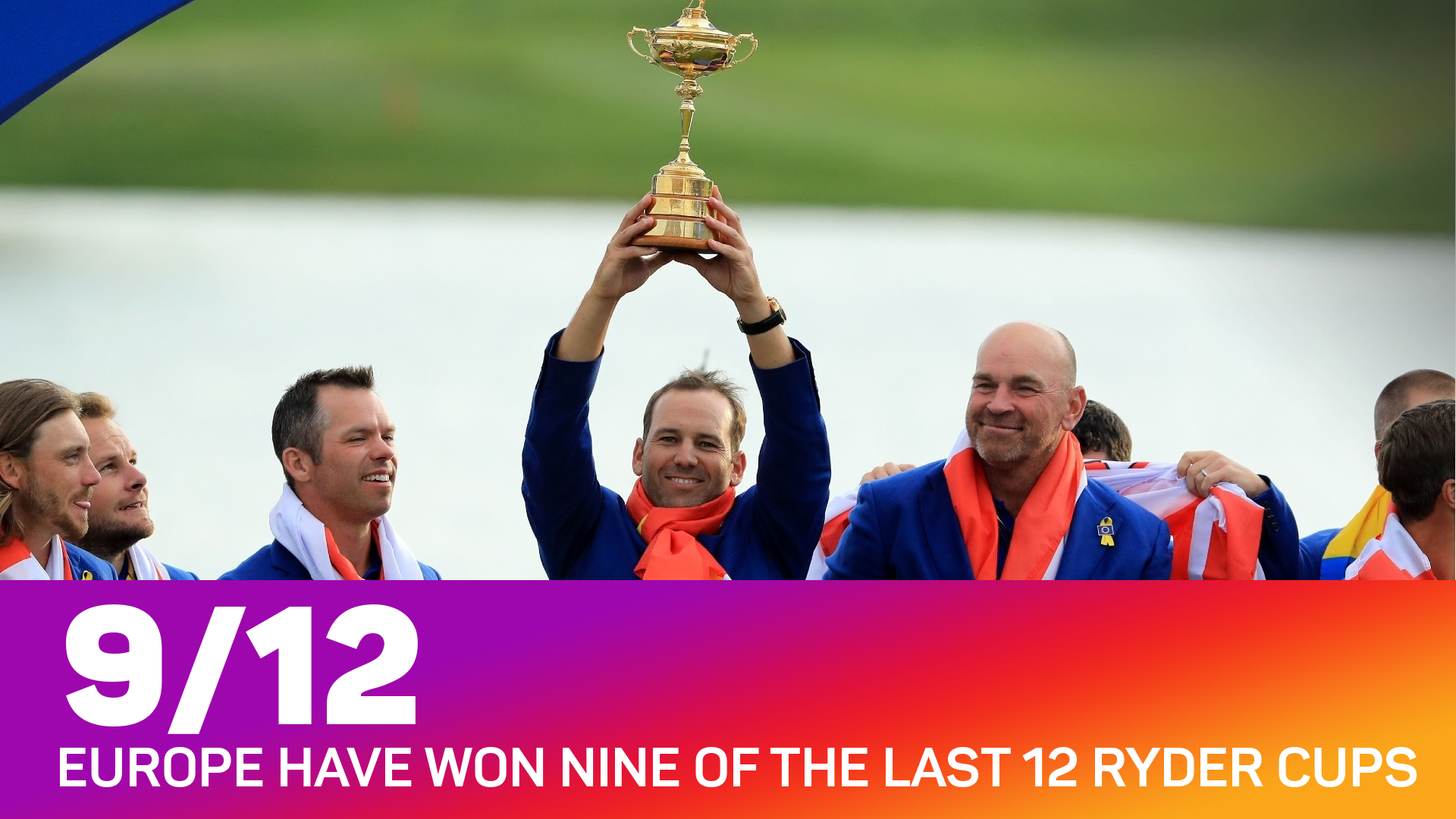 Europe have dominated the Ryder Cup in recent times