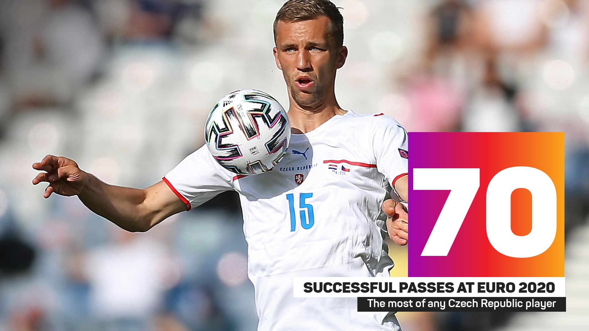Tomas Soucek passes Euro 2020