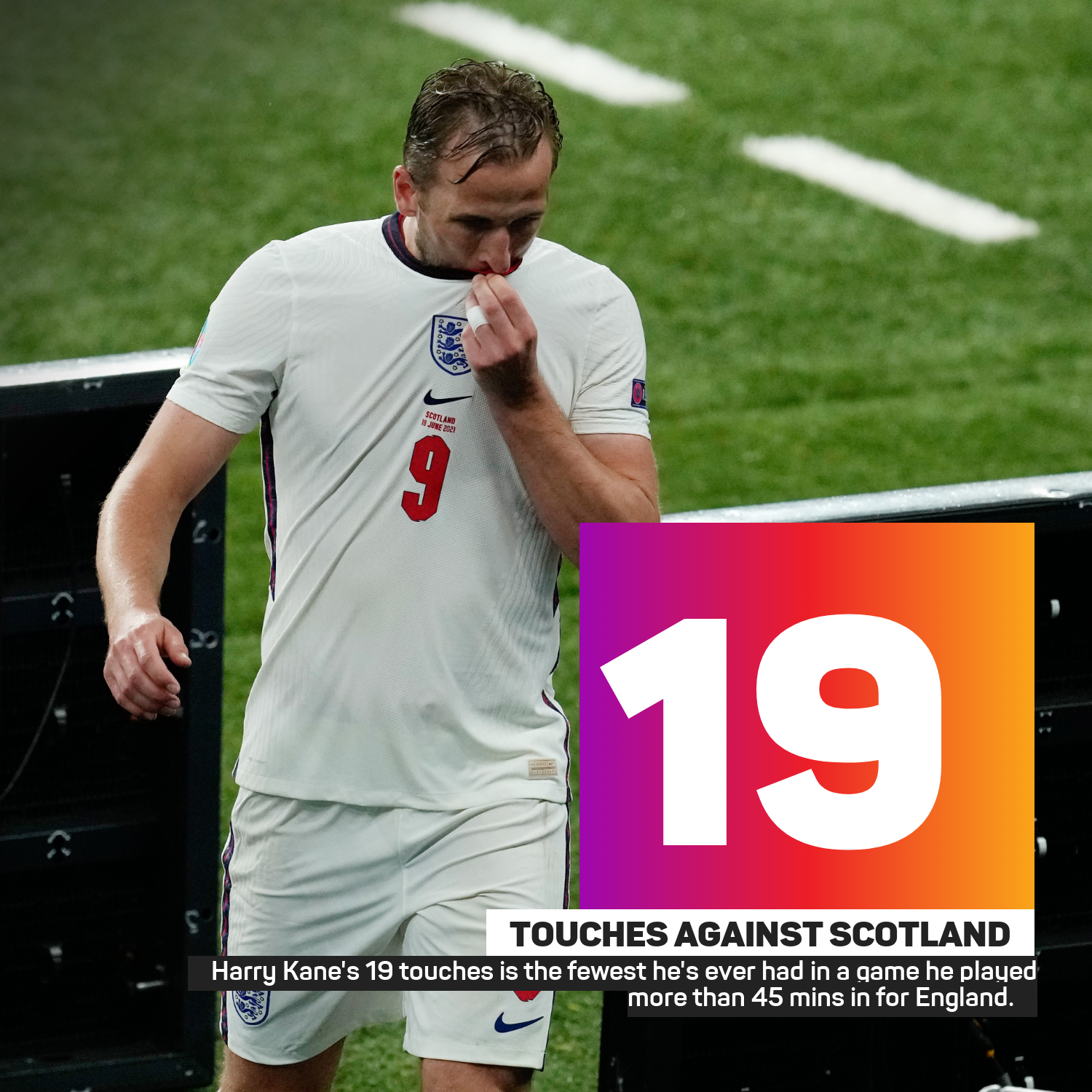 Kane had just 19 touches against Scotland