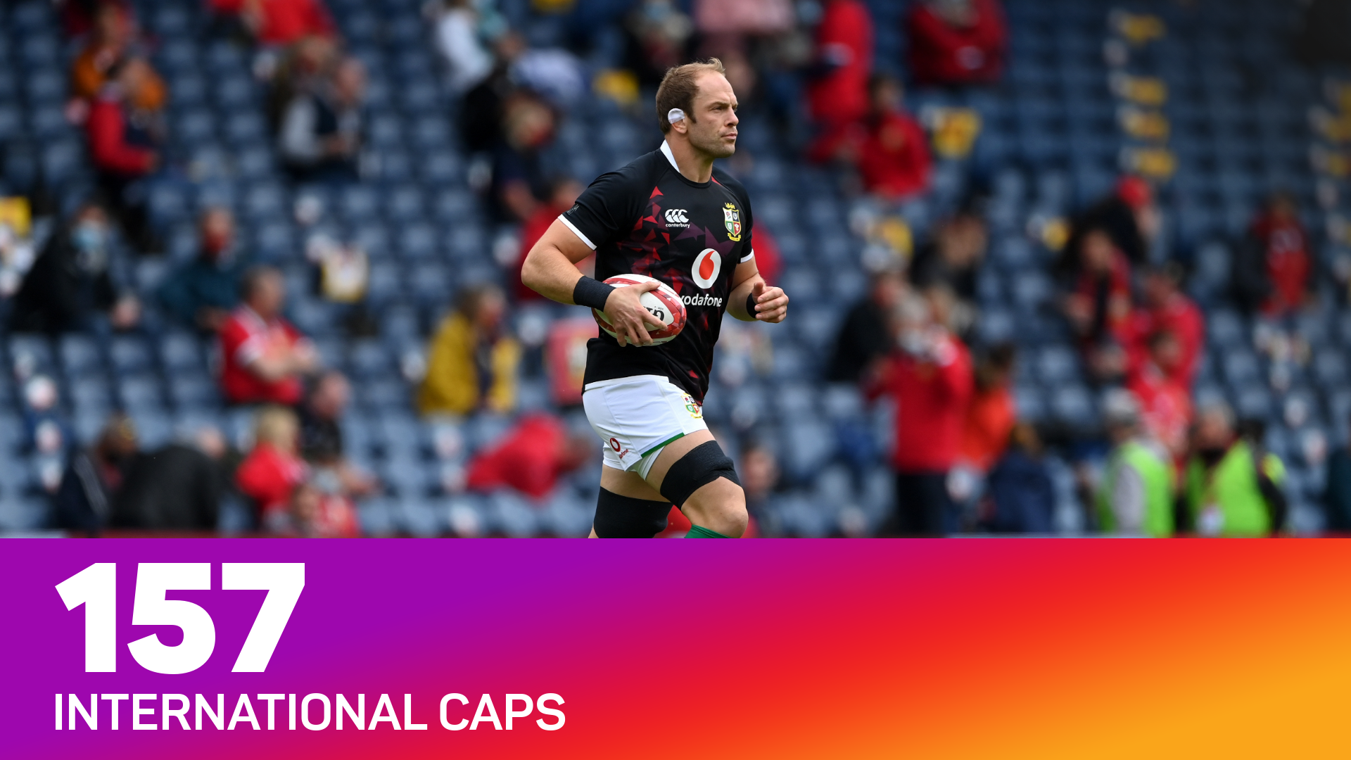 Alun Wyn Jones is the most capped player in history