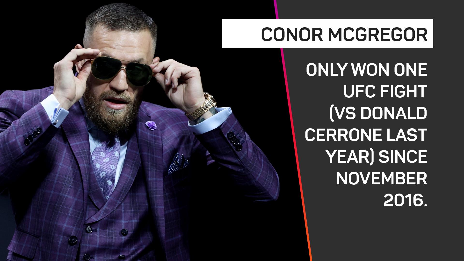 Conor McGregor has one win in five years