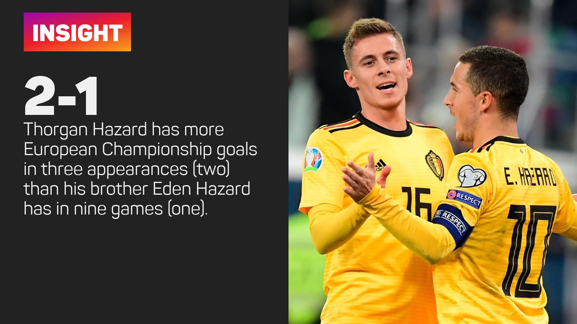 Thorgan Hazard scored again against Portugal