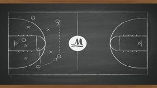 NBA strategy
