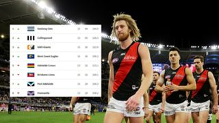 Essendon ladder