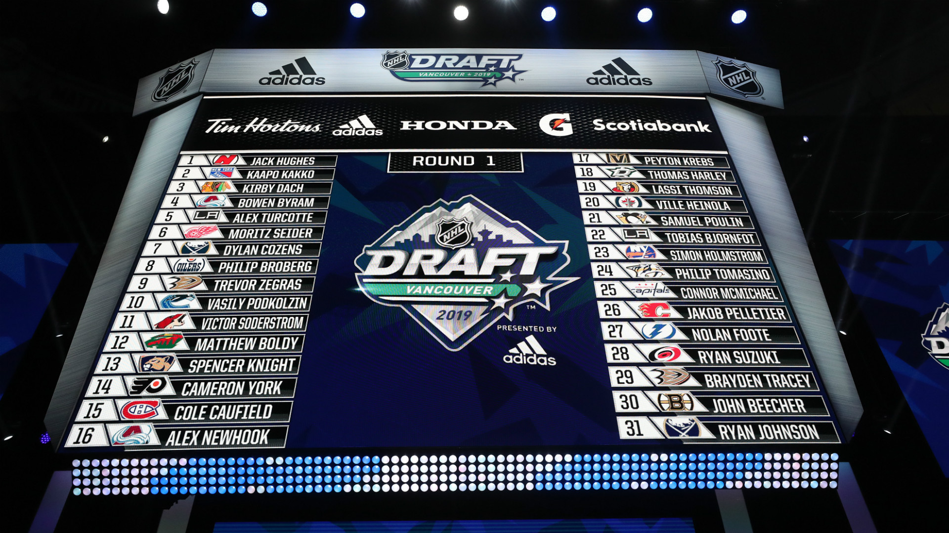 NHL Draft picks 2019: Complete list of results for Rounds 1