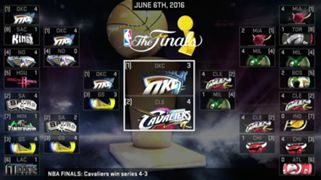 NBA 2K16 playoff bracket with results