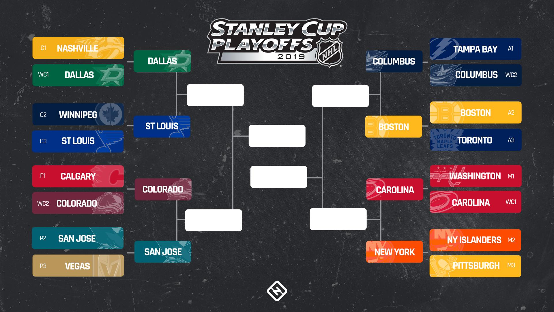 NHL playoffs schedule 2019: Full bracket, dates, times, TV ...