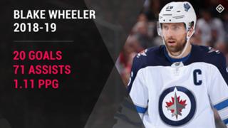 Blake-Wheeler-Winnipeg-Jets