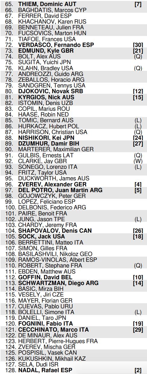 Wimbledon-Draw-2018