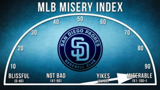 Padres-Misery-Index-120915-FTR.jpg