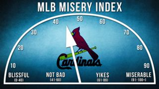 Cardinals-Misery-Index-120915-FTR.jpg
