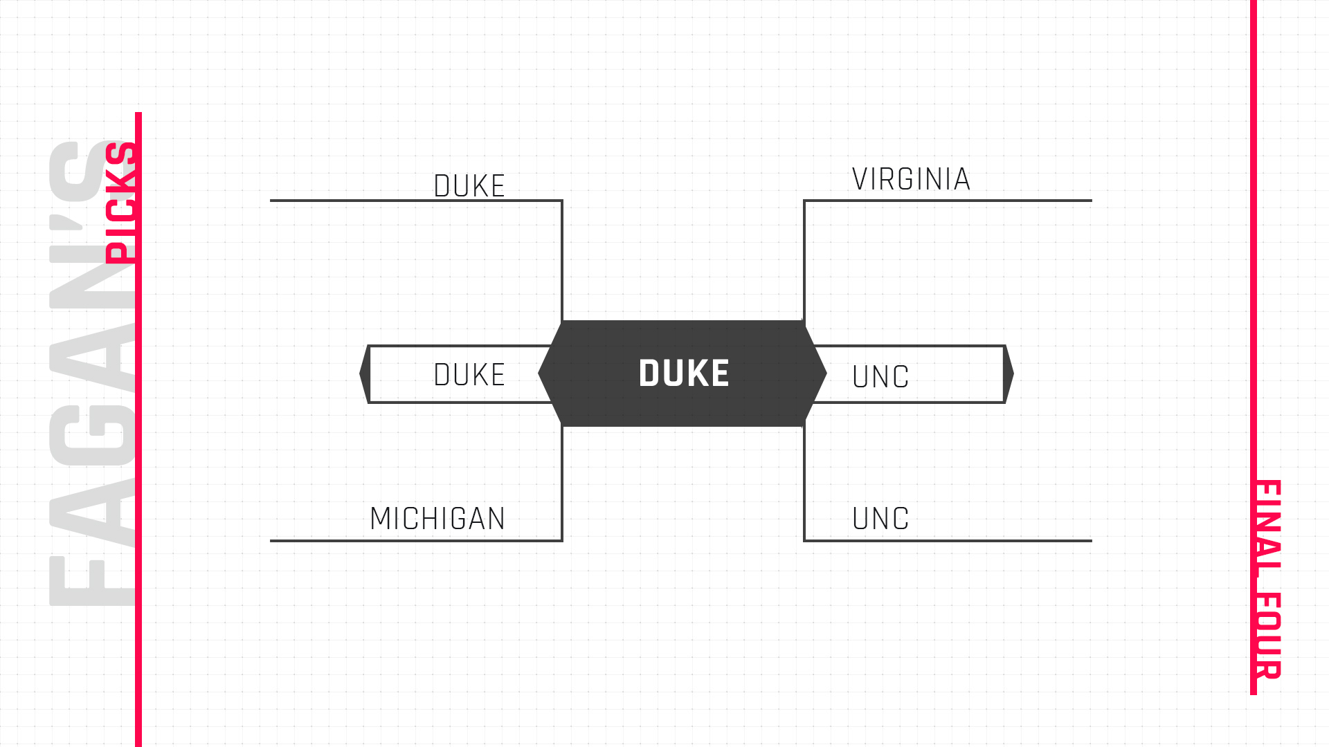 photo about Si Printable Bracket identify March Insanity bracket 2019: Ryan Fagans guide NCAA