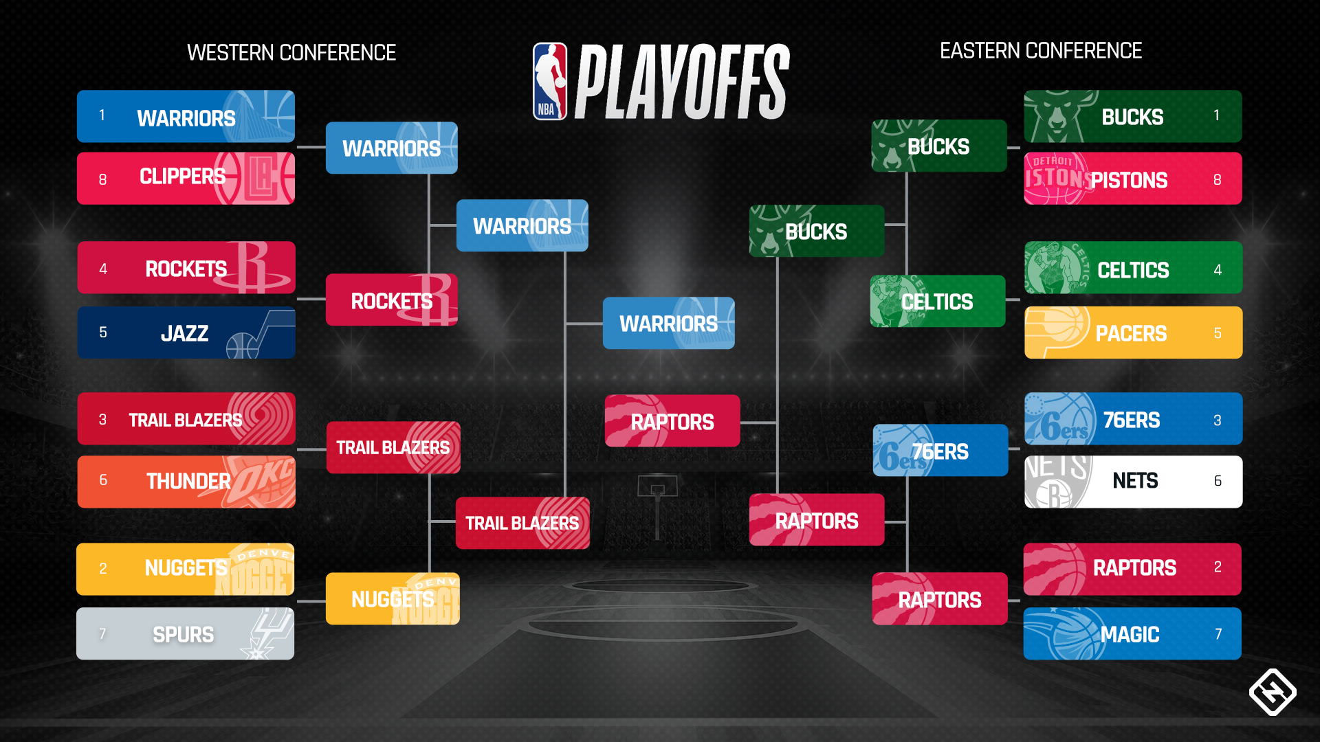photo relating to Warriors Schedule Printable called NBA playoffs program 2019: Total bracket, dates, instances, Tv set