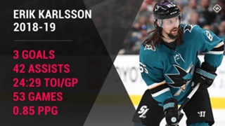 Erik-Karlsson-San-Jose-Sharks