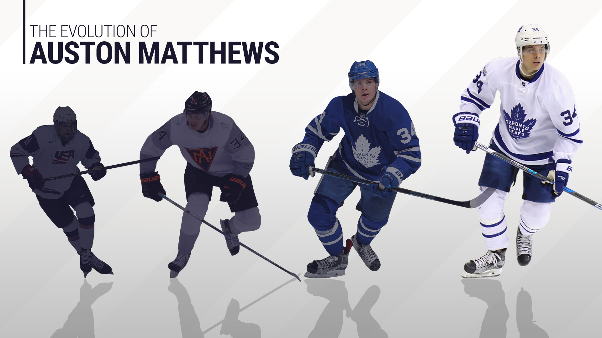 The evolution of Auston Matthews