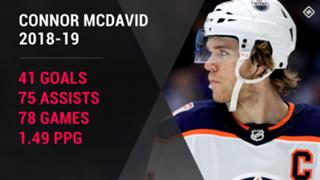 Connor-McDavid-Edmonton-Oilers