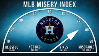 Astros-Misery-Index-120915-FTR.jpg