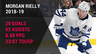 Morgan-Rielly-Maple-Leafs