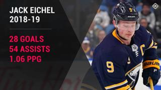 Jack-Eichel-Buffalo-Sabres