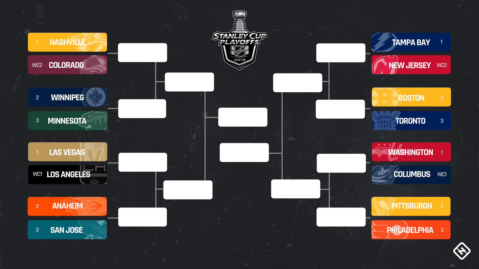 Ridiculous image pertaining to nhl bracket printable