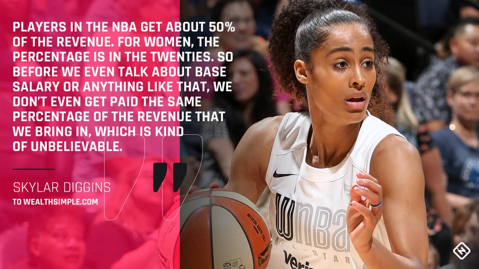 Skylar Diggins-Smith talks disparity between WNBA, NBA money
