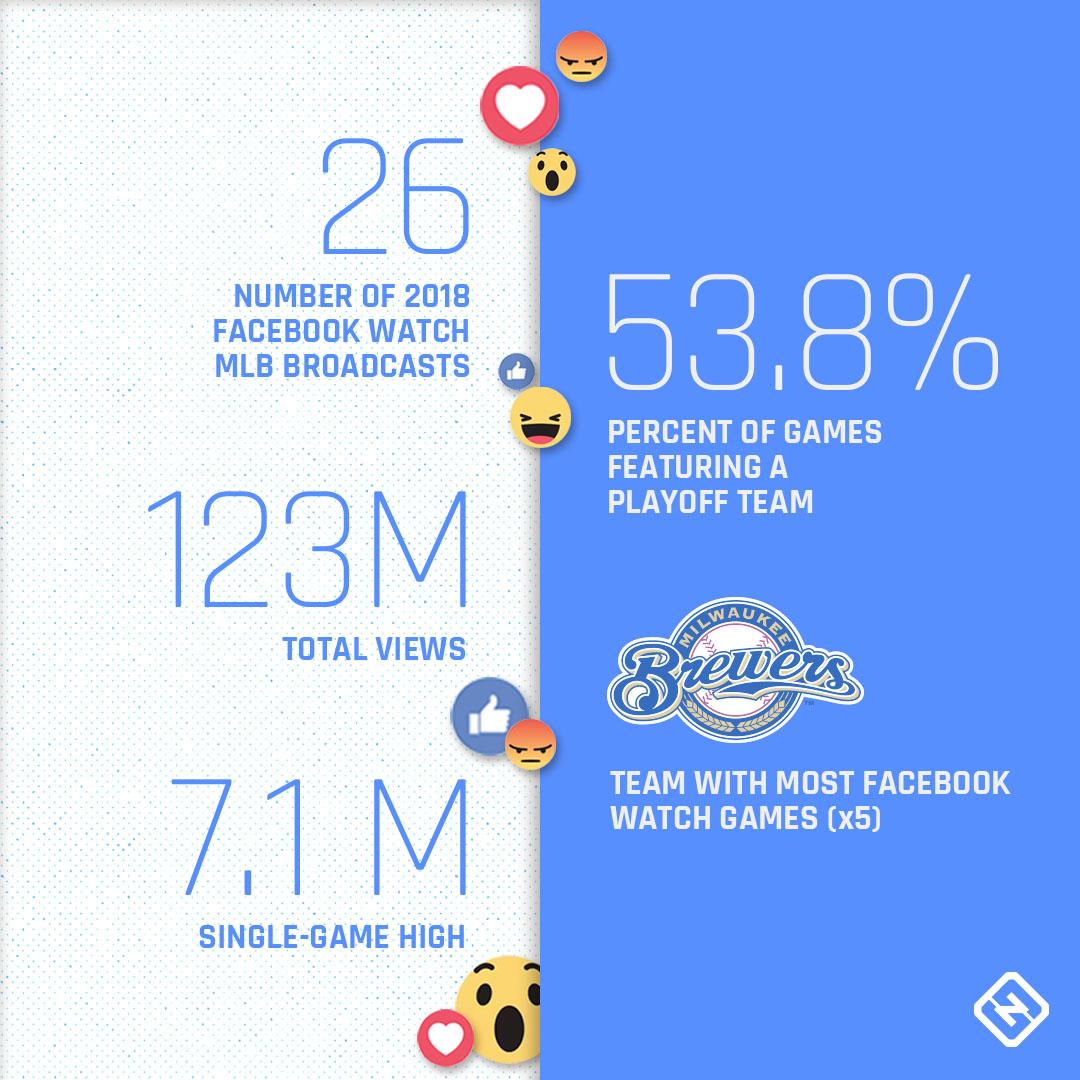 MLB-FacebookData_vis_2.jpg