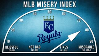 Royals-Misery-Index-120915-FTR.jpg