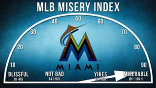 Marlins-Misery-Index-120915-FTR.jpg