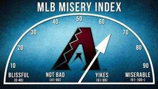 Diamondbacks-Misery-Index-120915-FTR.jpg