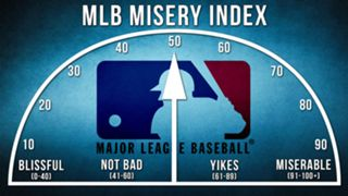 MLB-Misery-Index-120915-FTR.jpg