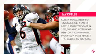 Jay Cutler graphic