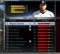MLB 15: The Show First Baseman Ratings