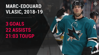 Marc-Edouard-Vlasic-San-Jose-Sharls