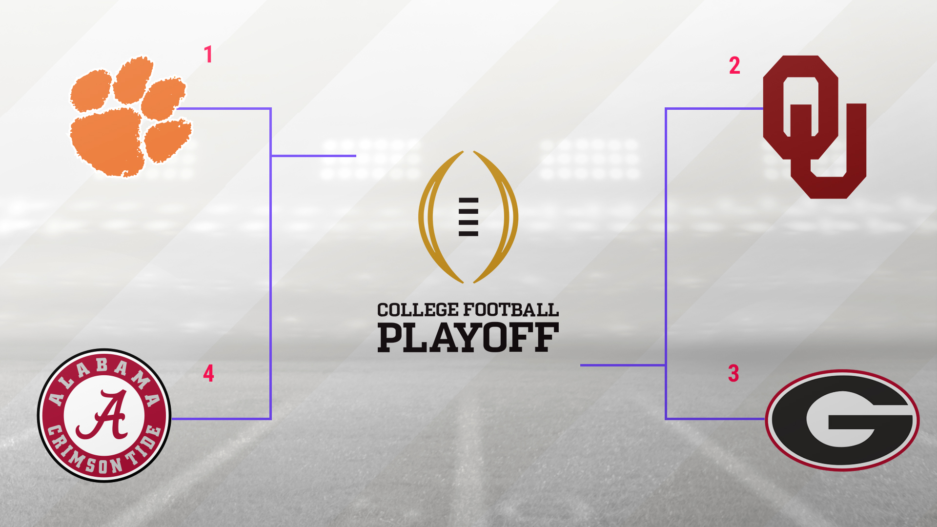 College Football Playoff: Future Locations & Dates ...