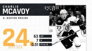 charlie-mcavoy-25-081718-ftr