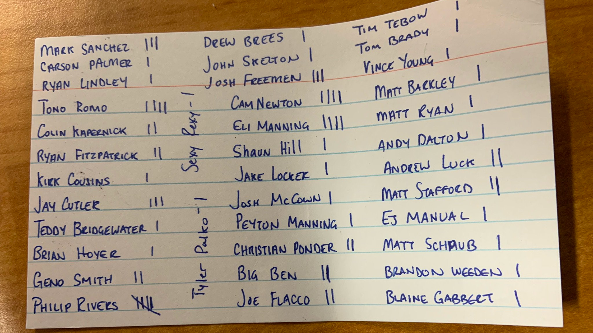 This random index card of NFL quarterbacks drove Twitter insane
