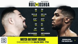 Ruiz v Joshua II on DAZN