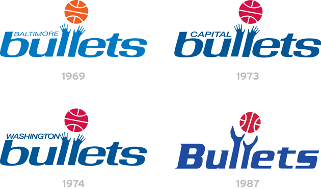 know your nba playoff team visual history, wizards edition | nba