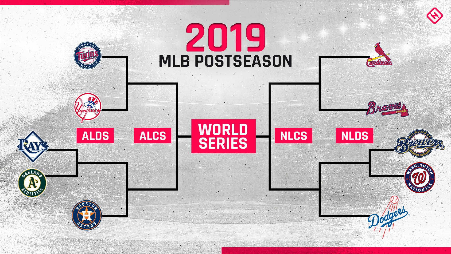Mlb Playoffs Schedule 2019 Full Bracket Dates Times Tv