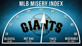 Giants-Misery-Index-120915-FTR.jpg