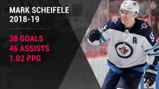 Mark-Scheifele-Winnipeg-Jets