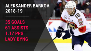 Aleksander-Barkov-Florida-Panthers