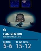 Newton bad at night