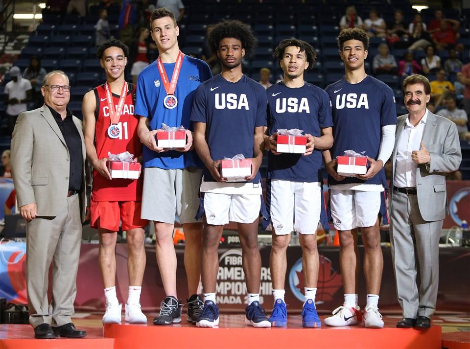 FIBA u18 americas all stars